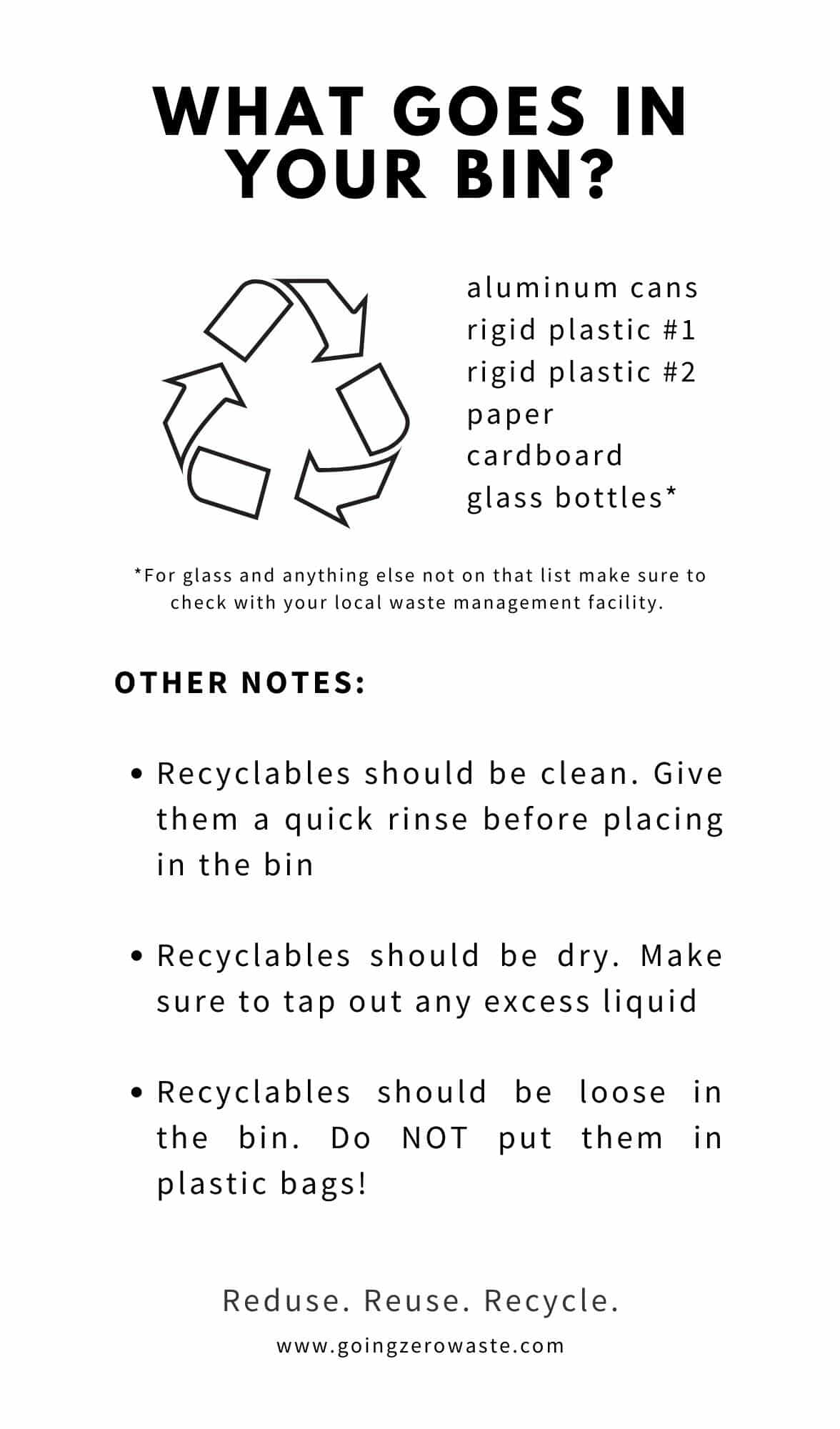 Recycling 101, 5 Easy Things Everyone Needs to Know about Recycling from www.goingzerowaste.com #recycling #recyclables #zerowaste #howtorecycle